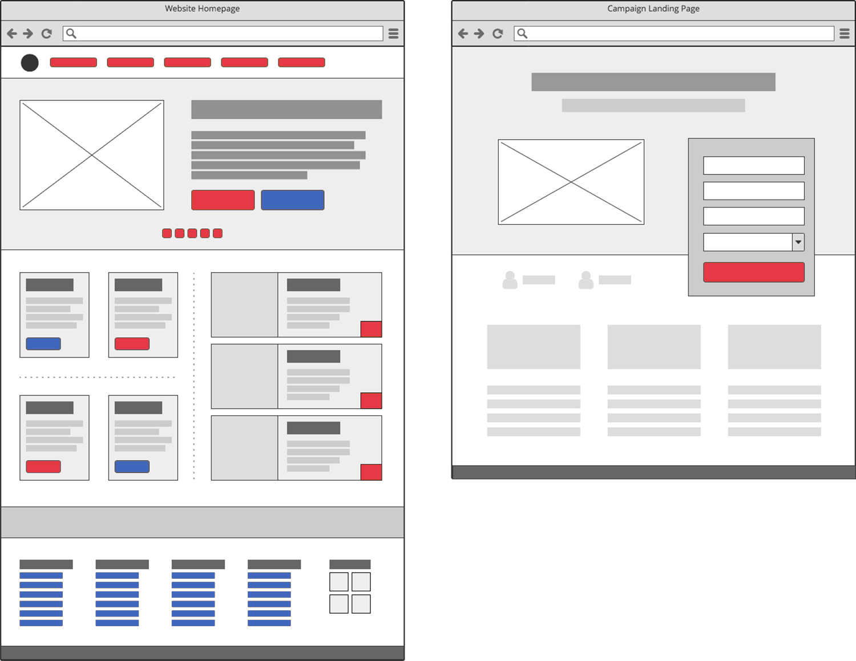 landing page vs weboldal különbségek